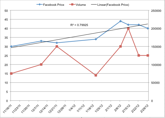 facebook_sales_data.png